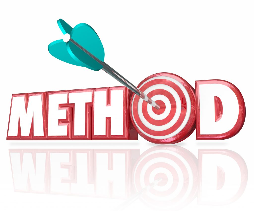 Conversion Optimization Methods - Most Difficult and Effective
